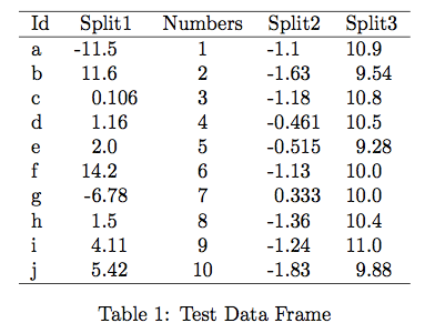 Function for Generating LaTeX Tables with Decimal Aligned Numbers